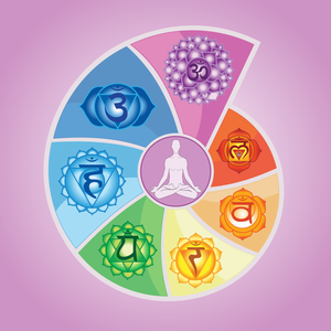 Health & Fitness - Focus - Chakra Meditation for Mindfulness