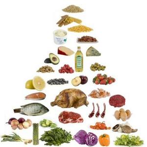 Health & Fitness - Ketogenic Diet - Ultimate Diet Guide - Bharati Nirmal